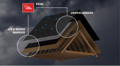 sealing-your-roof