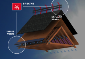 passive-roof-vents