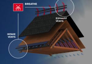 passive-roof-vents